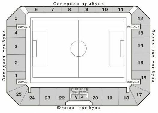 схема мест стадиона динамо